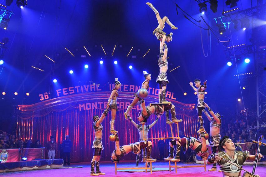 Zirkusfestival Monte Carlo 2021 Tickets